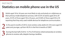 Statistics on mobile phone use in the US