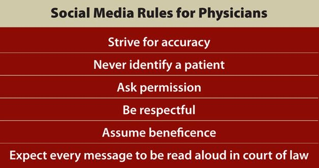 Social Media Rules for Physicians