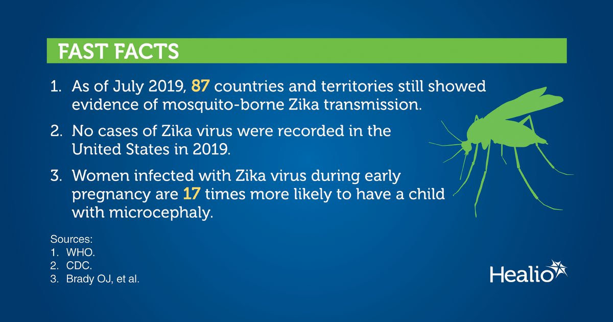 Zika fast facts