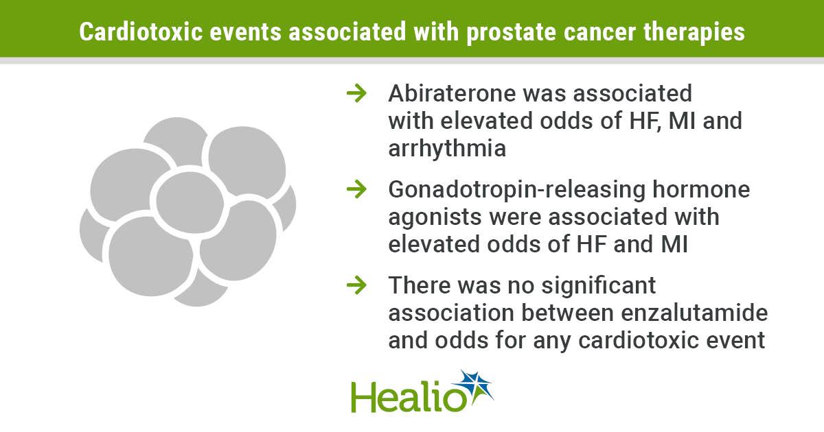 Mi a prostatitis válaszol