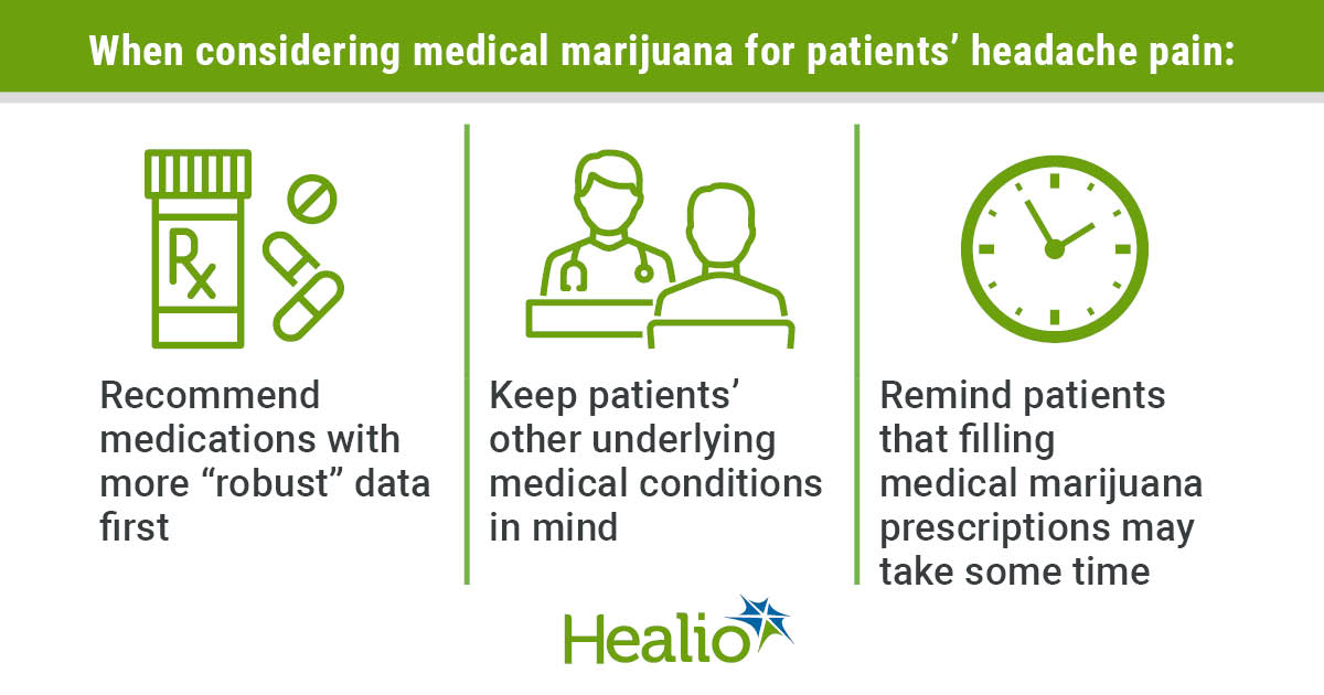 "When considering medical marijuana for patients' headache pain: First column:  Recommend standard medications with more ""robust"" data first Second column:: Keep patients' other underlying medical conditions in mind  Third column: Remind patients that filling medical marijuana prescriptions may take some time."