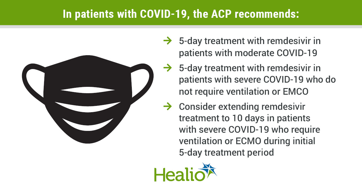 ACP recommendations on remdesivir for COVID-19