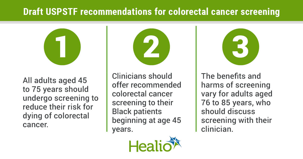 colorectal cancer guidelines 2021