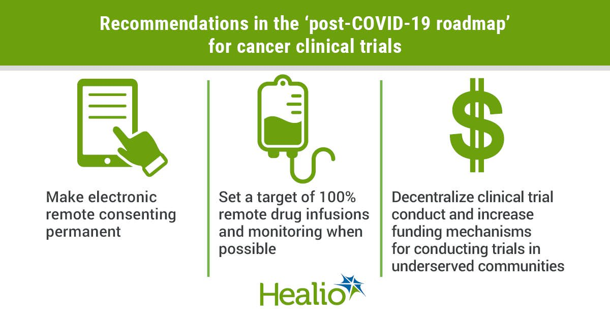 healio.com - Keep some pandemic-initiated changes to cancer clinical trials, task force members urge