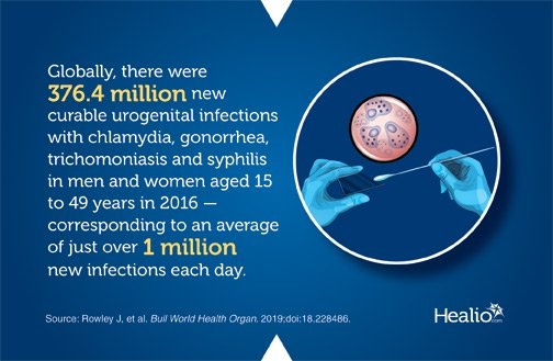 Photo of infographic with data on urogenital infections