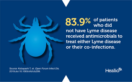 Infographic about Lyme disease and antibiotic use