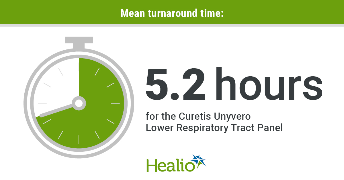 Curetis Unyvero Lower Respiratory Tract panel infographic