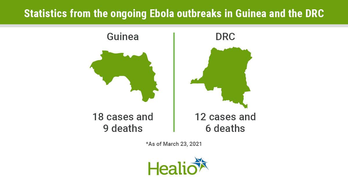 Guinea and DRC Ebola