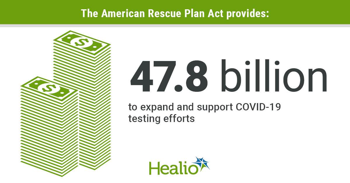 American rescue plan graphic