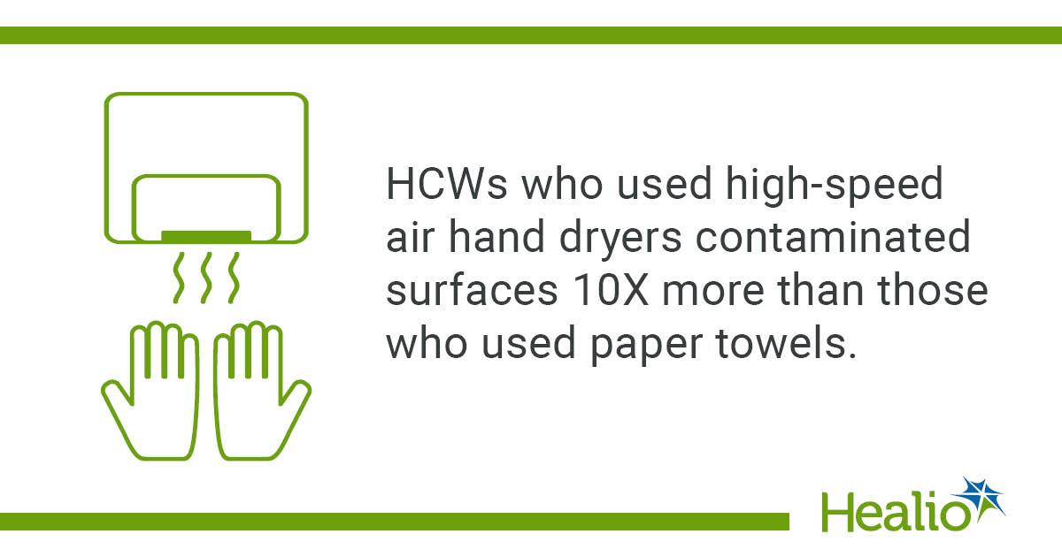 Hand dryer infographic