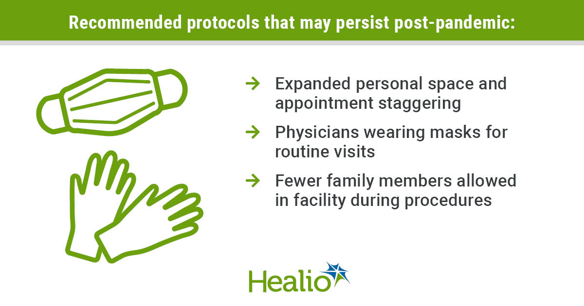 Recommended protocols that may persist post-pandemic:  1: Expanded personal space and appointment staggering 2: Physicians wearing masks for routine visits 3: Fewer family members allowed in facility during procedures