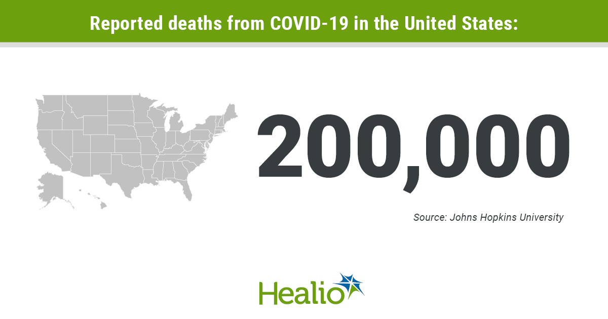 Model Us Could See Another 200k Covid 19 Deaths By 2021
