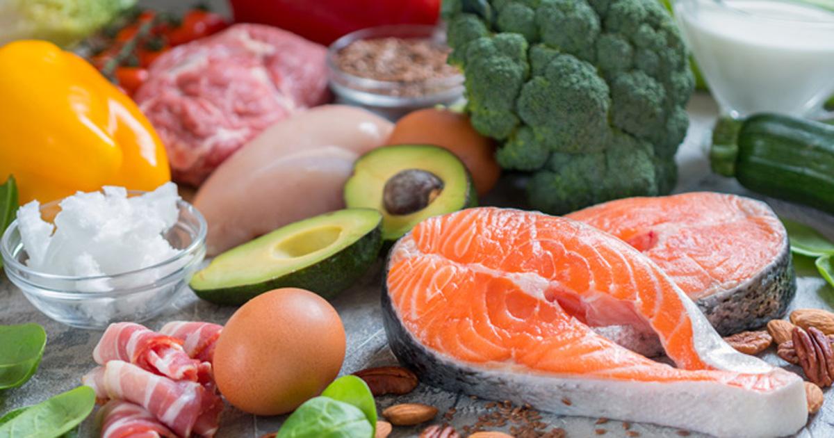 Photo of keto diet foods